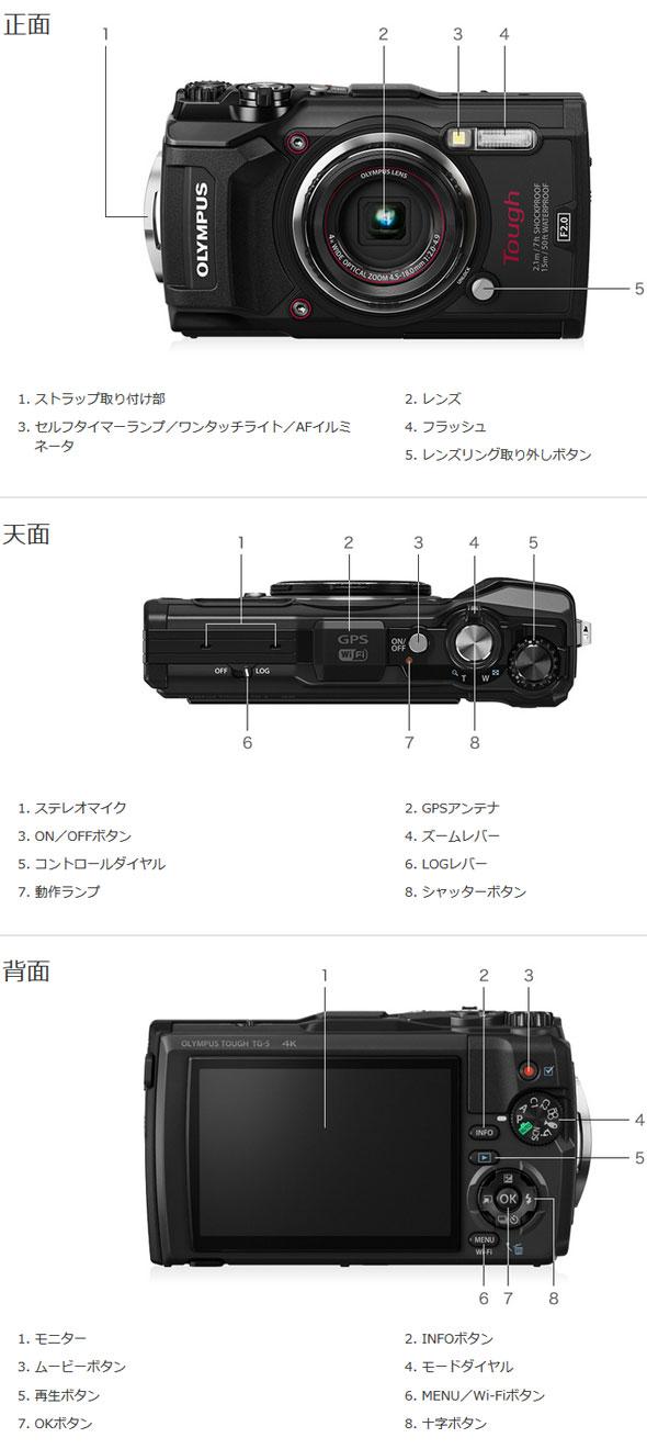 TG-5 外観